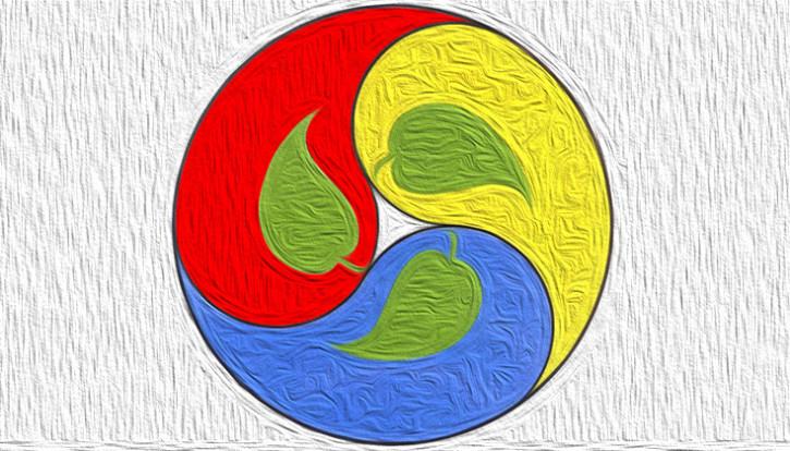 3 гуны материальной природы: тамас, раджас, саттва